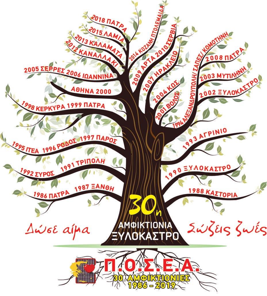 logo_teliko-amfiktionia